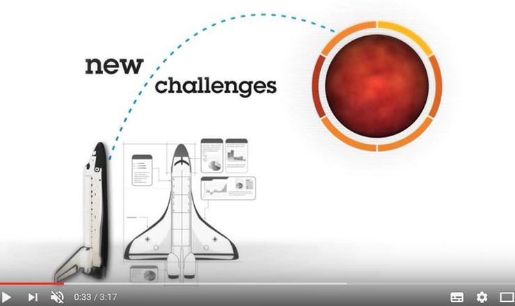RQM new challenge