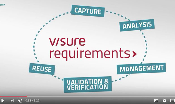 Requirements Engineering Software